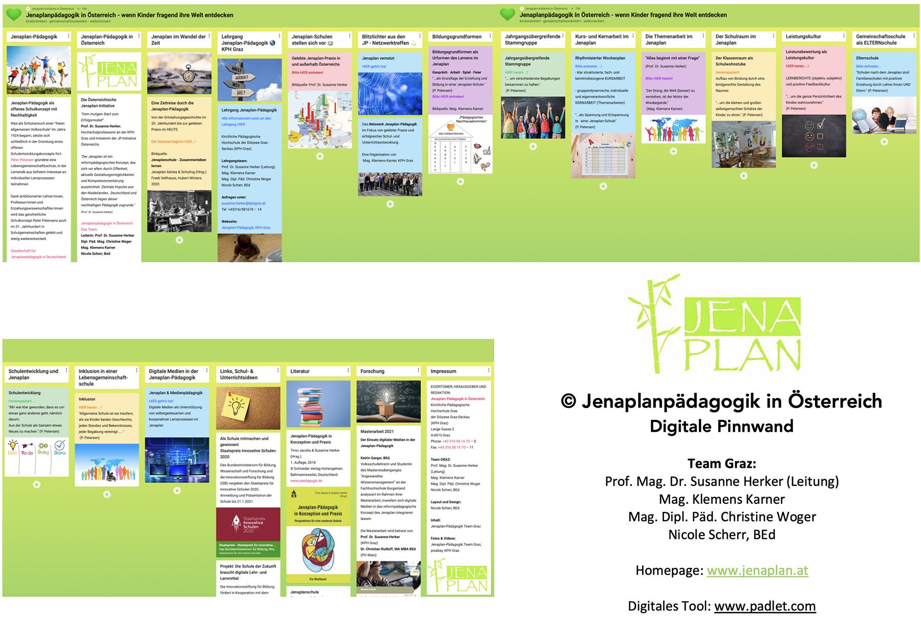 Digitale Pinnwand Jenaplanpädagogik in Österreich